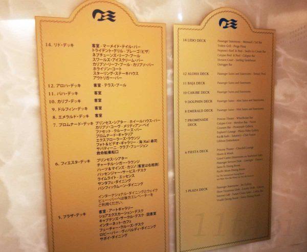 エレベータの階数表示