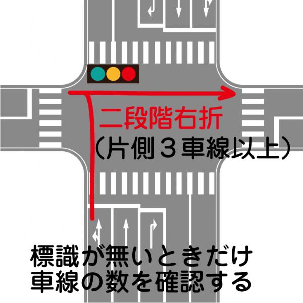片側3車線二段階右折