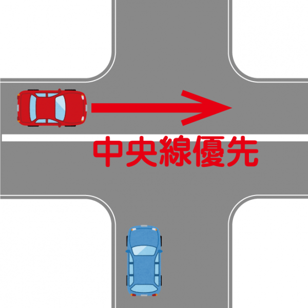 交差点中央線優先