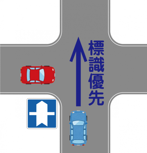 交差点標識優先