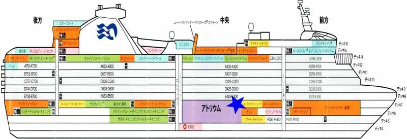 7-中央横地図