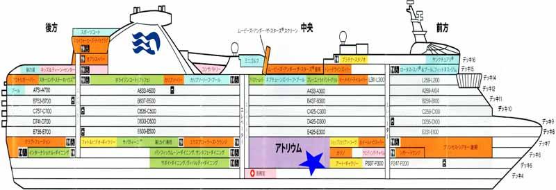 5-中央横地図