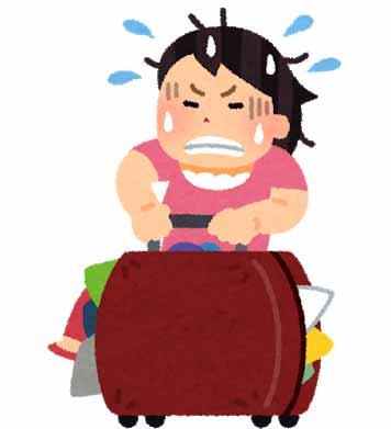 スーツケース問題